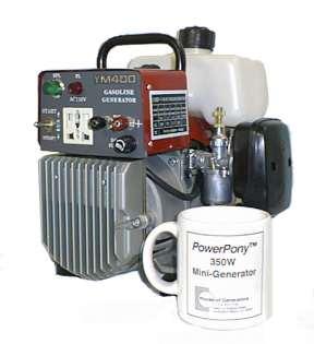 Smallest Generator Ar15 Com